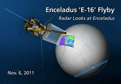 "The image shows clip art of a satellite orbiting moon capturing radar images. Text on the image says: ""Enceladus 'E-16' Flyby Radar Looks at Enceladus"" and the image is dated Nov. 6, 2011."