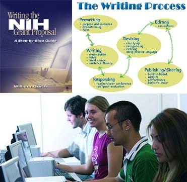 Three images: The front cover on a book: Writing the NIH Grant Proposal: A Step-by-Step Guide by William Gerin. A diagram of the various steps in the writing process. A photograph of 4 students working on computers in a computer lab.