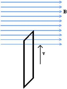 A drawing has  many magnetic field lines pointing right, and a square loop entering the field from below.