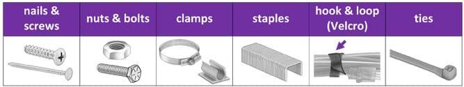 Teach Engineering Design Loop