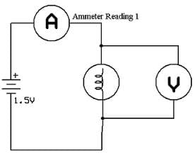 Electrical circuit diagram showing how to connect one 1.5 volt battery to a light bulb.