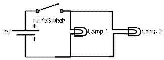 Circuit diagram for circuit used in activity. Includes 3V, knife switch, lamp 1 and lamp 2.